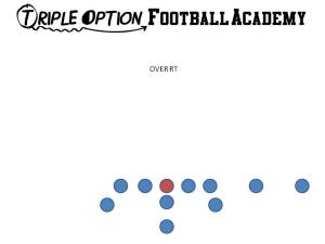 Over Formation.  This is the formation utilized versus one-high safety defenses to force the defense to declare themselves.