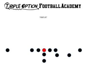 Blowing the Top off the Coverage with Trips, FourVerticals