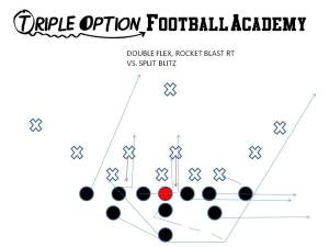 Double Flex, Rocket Toss Right v. 4-4 (Split) Defense