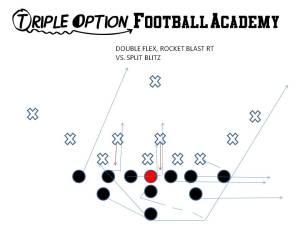 Double Flex, Rocket Toss Right v. 4-4 (Split) Defense