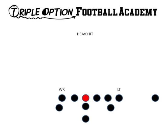 The Heavy formation is utilized on the goal-line to create the extra gap.  Additionally, Heavy is utilized to create the extra gap versus 0-technique/1 high safety defenses.