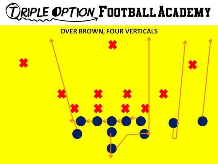 Over Brown, Four Verticals.