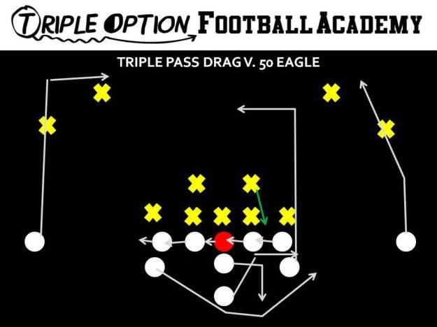 Triple Pass Drag versus 50 Eagle. PR- Vert-Skinny (playside safety) PA- 12-yard drag OL- Slide Away BA- Pitch-Kick BR- 17-yard drag Q- Fake Triple, five-step drop, throw drag B- Veer Path-Block 1st threat off PT