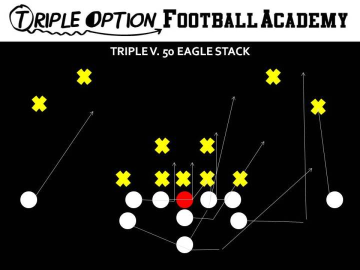 Triple versus 50 Eagle Stack.