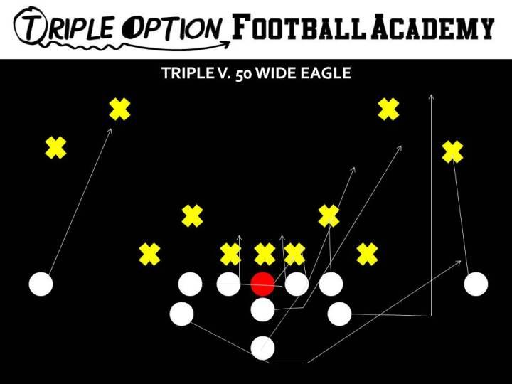 Triple Versus 50 Wide Eagle.