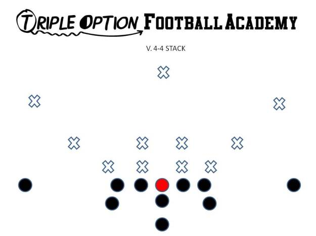 SPREAD FORMATION V. 4-4 STACK DEFENSE.