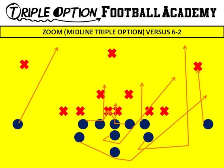 Zoom versus 6-2. PR- Deep Defender PA- Twirl 3 PT- Veer PG- Veer-Scoop (v. 0, 1) C/BG- Ace BT- Scoop BA- Pitch BR- Cutoff Q- Mid 1, Pitch 2 B- Mid Path
