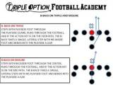 The B-Back Dive Path on Triple and Midline Option