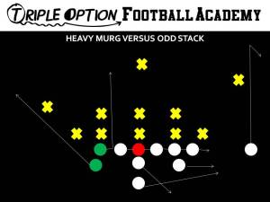 Heavy Murg versus Odd Stack. PR- Curl (16-14) PA/OL- Slide to Protection BR (BT)- Slide to for two steps, easiest release, run vertical. BA- Run to back of the end zone. Quarterback- Sprint steps, plant, and throw off corner (Progression is BR to BA) B- Sprint Path, block 1st threat outside of PA's block