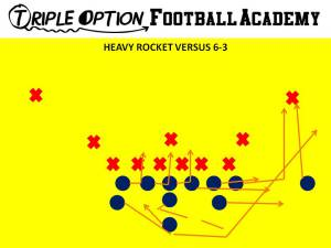 Get the Ball out Quick if the Defense Aligns with A and B-Gap Down Linemen