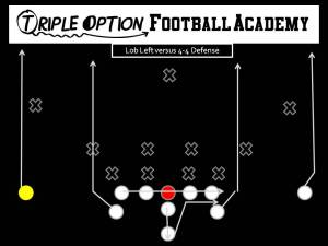 Lob Left versus 4-4 Defense. PR- Vertical PA- Stretch-Post (if Middle of Field is Open) OL- Slide Away BA/BR- Stretch Q- 3-step Drop, Throw to Playside Receiver B- Veer Path-Kick
