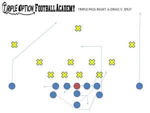 Triple Pass Drag vs. Split. PR- Vert-Skinny (v. Playside Safety) PA- 12-yard Drag OL- Slide Away BA- Pitch-Kick BR- 17-Yard Drag Q- Triple Pass Steps B- Veer Path-Kick