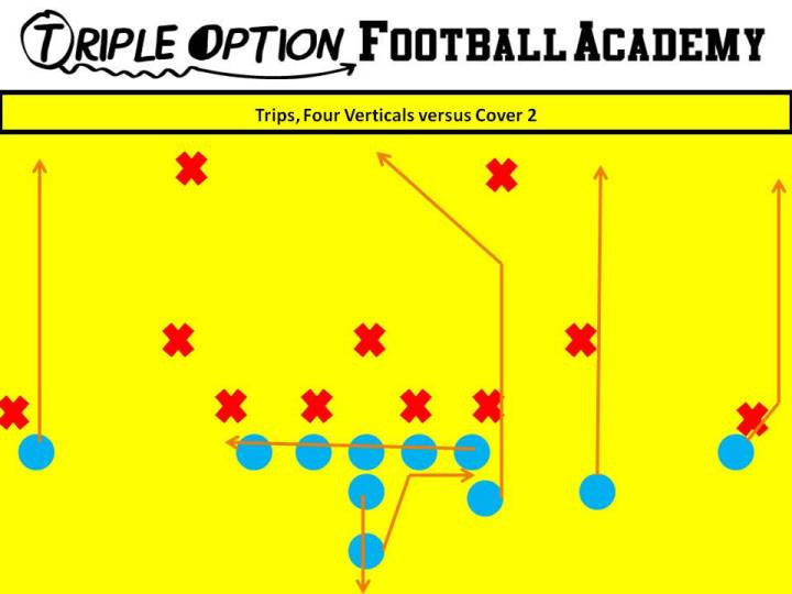 Trips Four Verticals Versus Cover 2. PR- Stretch MA- Vert PA- Stretch to Post (if MOF is open) OL- Slide Away BR- Vert Q- Five-Step Drop-Throw to Post B- Veer Path-Kick