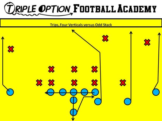 Trips Four Verticals Versus Odd Stack. PR- Stretch MA- Vert PA- Vert to Post (if Middle of Field is Open) OL- Slide Away BR- Stretch Q- Five-Step Drop, Throw to PA B- Veer Path-Kick