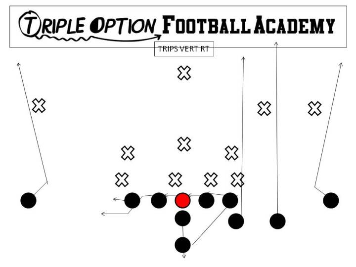 Trips, Vert Right versus one-high safety.