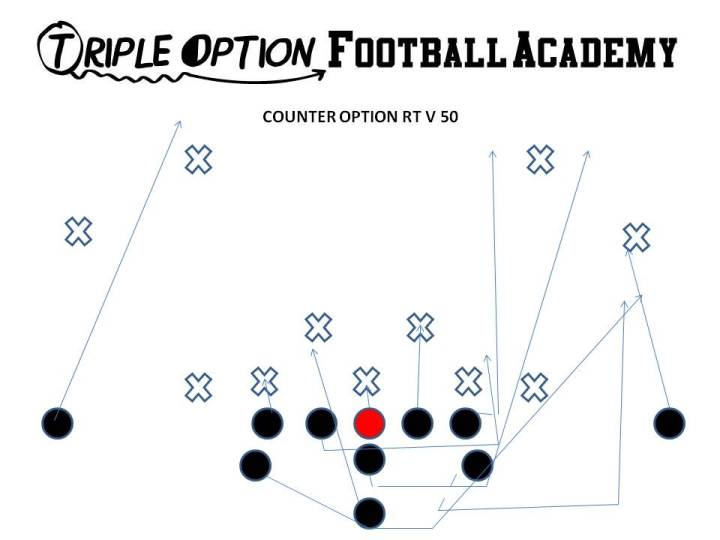 Counter Option v. 3-4/50. PR- Deep Defender PA- Twirl 3 PT- Base-Deucecom (v. 2/3) PG- Base-Deucecom (v. 2/3)-Down (v. 1/2i) C- Base-Back BG- Scoop 1 BT- Base BA- Pitch BR- Cutoff Q- Counter Steps B- Veer Away Path