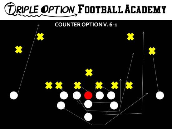 Counter Option versus 6-1. PR- Deep Defender PA- Twirl, #3 PT- Easy Veer-Deucecom (v. 2/3) PG- Base-Deucecom (v. 2/3)-Down (v. 2i/1) C- Base (v. 0)-Down  BG- Scoop #1 BT- Base BA- Pitch BR- Cutoff Q- Zone Pause Steps B- Veer Away Path