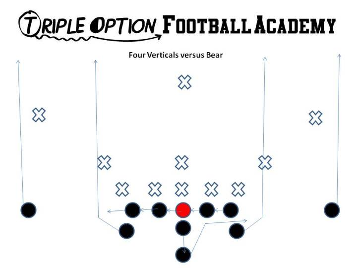 Vert versus Bear. Receivers and A-backs run verticals while the OL slides away from the call. The B runs his veer path, flattens out, and blocks the first threat off the Playside Tackle. The Quarterback 5-step drops and throws to the Playside A UNLESS the safety shifts to the Playside... then the Q throws to the Backside A.