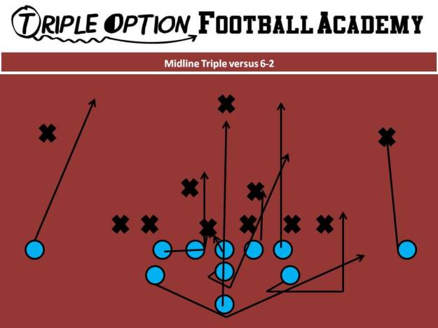 Midline Triple to 2i PR- Deep Defender PA- Twirl 3-4 PT- Veer-3 PG- Veer-Down C/BG- Ace BT- Scoop BA- Pitch BR- Cutoff Q- Mid 1, Pitch 2 B- Mid Path