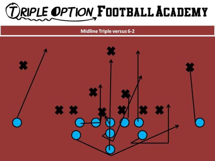 Midline Triple to 2i PR- Deep Defender PA- Twirl 3-4 PT- Veer-3 PG- Veer-Down C/BG- Ace BT- Scoop BA- Pitch BR- Cutoff Q- Mid 1, Pitch 2 B- Mid Path