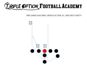 Midline Lead is utilized when Triple is called and a 3-technique and a playside safety align to the Triple Option side.  Since the Playside Tackle cannot veer into the safety, the backside A-back must be inserted as the extra blocker.