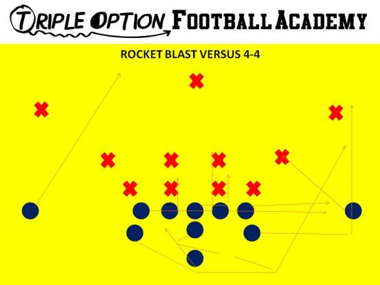 Rocket Blast versus 4-4. PR- Blast 1st 2nd level defender. PA, PT, PG- Run to sideline. C, BG, BT- Scoop BA- Rocket BR- Cutoff Q- Rocket Steps B- Veer Away Path