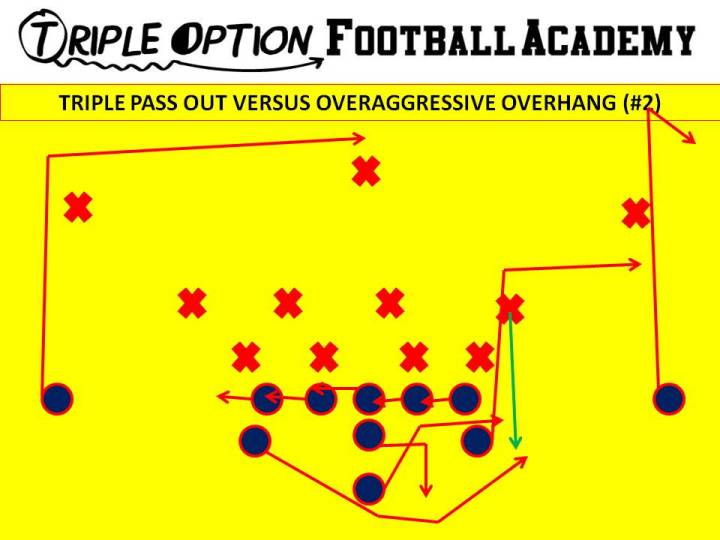Triple Pass Out. PWR- Curl (16-14) PA- Six-Yard Out OL- Slide Away BA- Pitch, Kick 1st threat off B-back's block BR- 17-yard drag Q- Fake Triple, throw Out.  If overhang decides to cover the Out, throw Curl. B- Veer Path, Block 1st threat off PT.