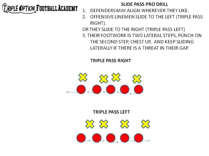 Slide Pass Pro Drill on Triple Option Pass