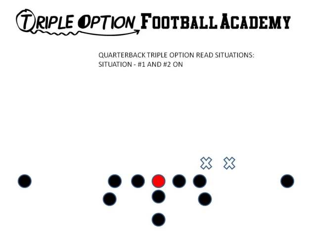 Quarterback reads #1 and #2 on the line on Triple Option... anticipate the Blood Stunt.