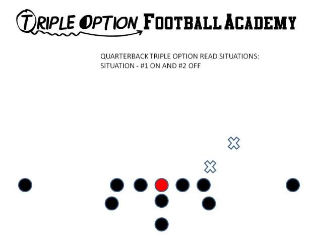Quarterback read #1 and pitch #2 on Triple Option.