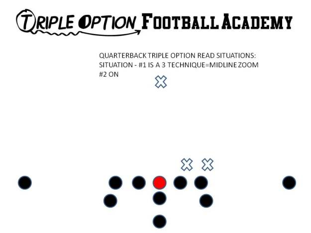 When there is a 3-technique to the Triple Option call side, the play defaults to Zoom (Midline Triple).  The 3-technique is #1 and the  Defensive Lineman touching the tackle is #2.