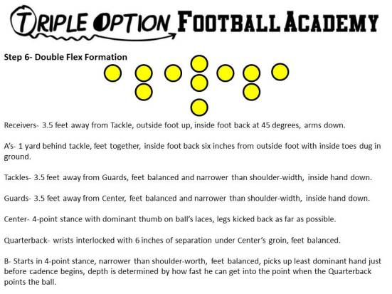 The Flexbone Formation for Elite Triple Option Performance