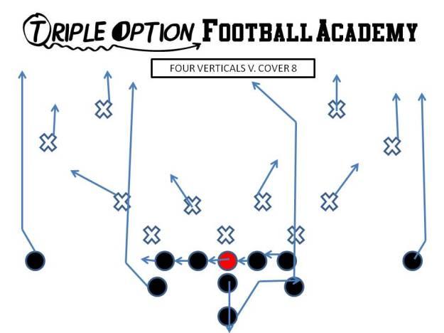 Four Verticals v. Cover 8. PR- Vert PA- Vert-Post (MOF Open) OL- Slide Away BA- Vert BR- Vert Q- Five-Step Drop-Throw to PA B- Veer Path-Kick