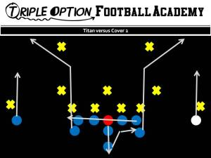 Titan versus Cover 2. PR/BR- 8-Yard Stop. PA/BA- 10-yard Corner. OL- Slide Away Q- Five-step Drop, throw Corner to Stop B- Veer Path-Kick